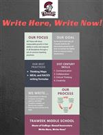 Write Here, Write Now! Flyer